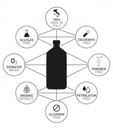 PROMO¡¡¡ INSIGHT Gel de fijación fuerte 500 ml - Styling